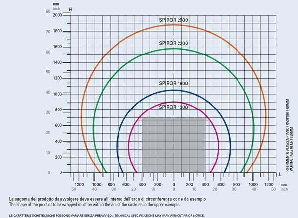 Grafico-SPIROR--FW-1